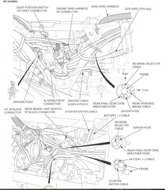 [SCHEMATICS_4CA]  420 ground location   Honda Foreman Forums   2007 Honda 420 Wiring Schematic      Honda Foreman Forums