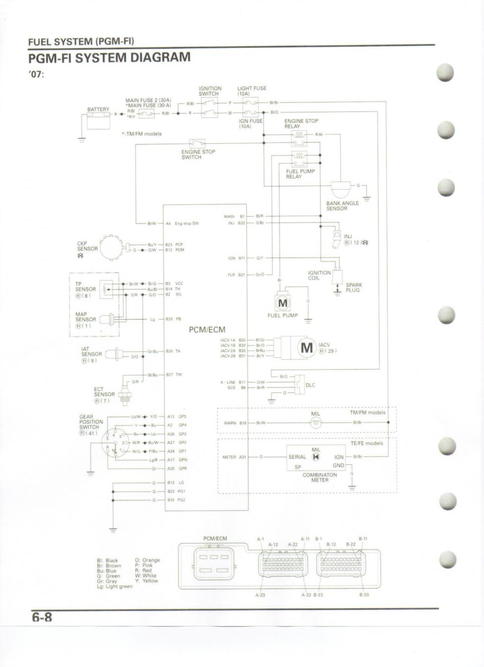 Honda 420 Rancher Wiring Diagram Pictures